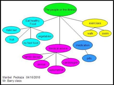 Air Pollution Essay Example Studymoose