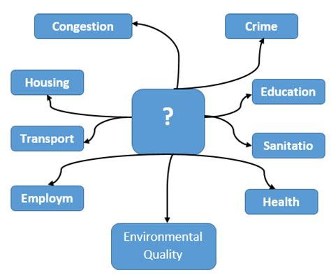 Essay on Pollution Prompt - Essay Writing Service